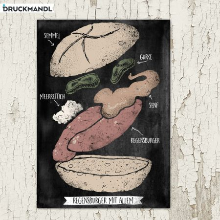 Postkarte Regensburger mit allem